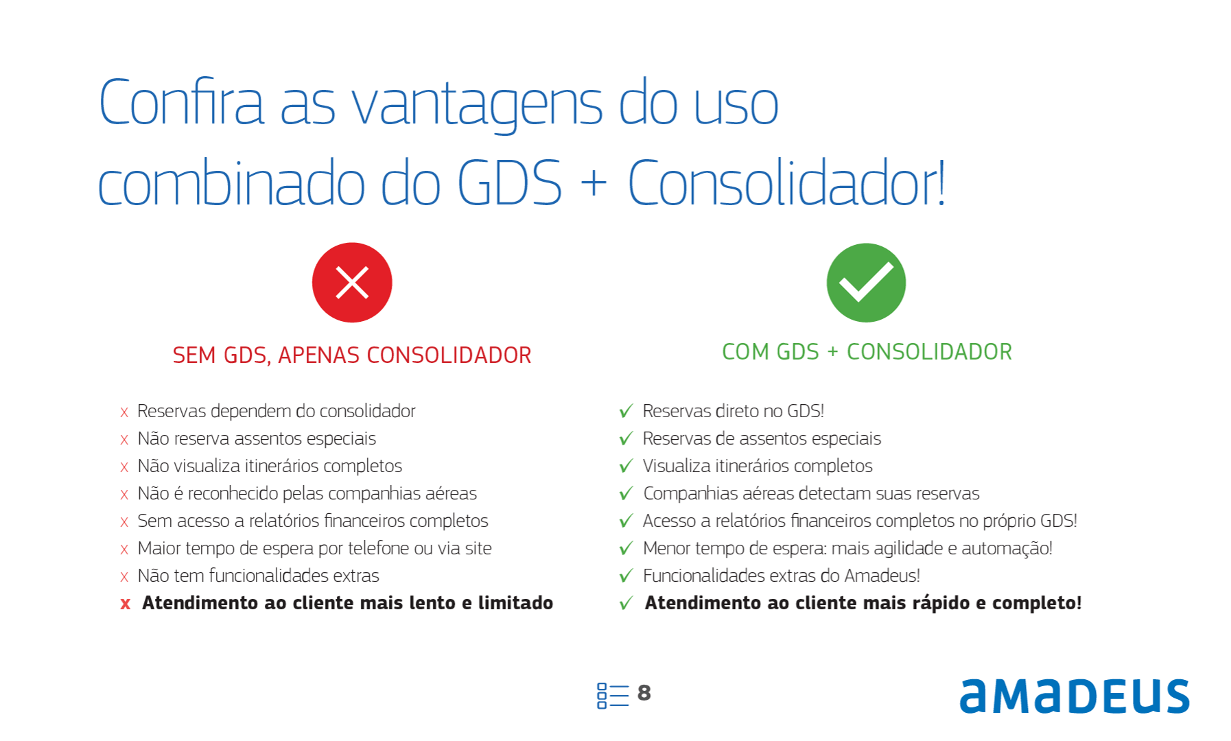 Ebook - Guia do GDS